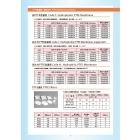 ADVANTEC PTFE過濾膜 | 濾紙系列